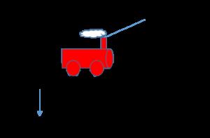 railsイメージ画像